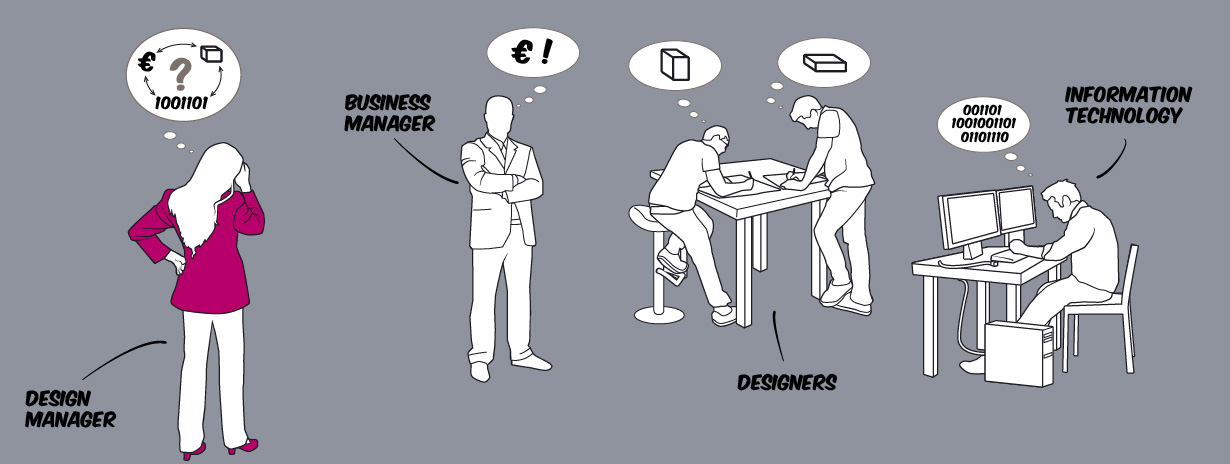 designmanager